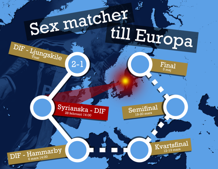 Sex matcher till Europa